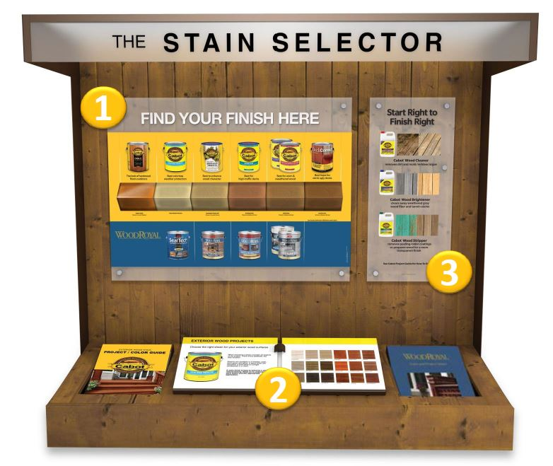 Using the Stain Selector